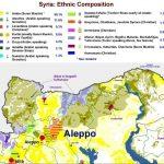Suriyanın şimalındakı etnik durum kürd dövləti yaratmağa imkan vermir
