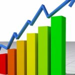 Հայաստանի տնտեսական ակտիվության ցուցանիշը հունվար-մայիսին աճել է 8.6 տոկոսով